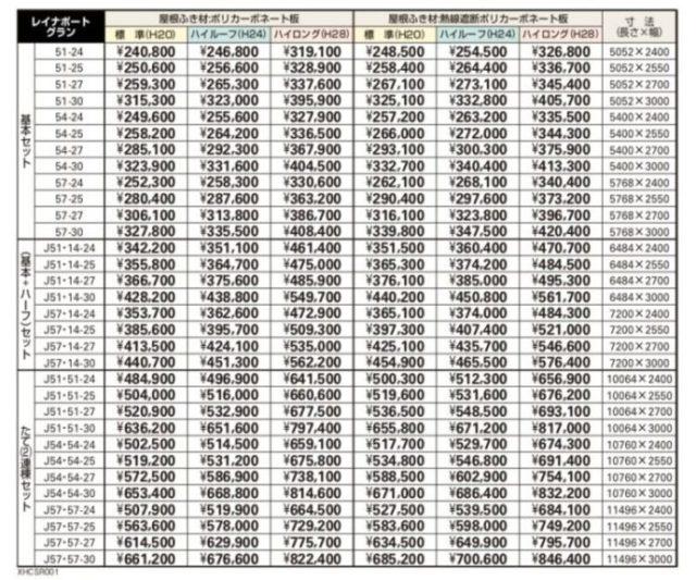 カーポートの価格表